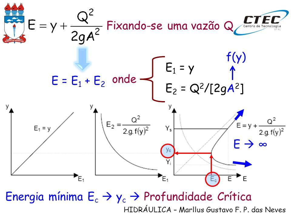 Fixando-se uma vazão Q E = E1 + E2. E2 = Q2/[2gA2] E1 = y.